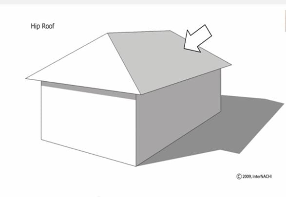How To Measure Your Own Roof For The Diyer
