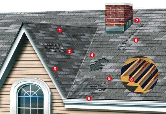 Decide If Your Roof Needs Replacing With These Signs | James Kate Roofing U0026  Construction